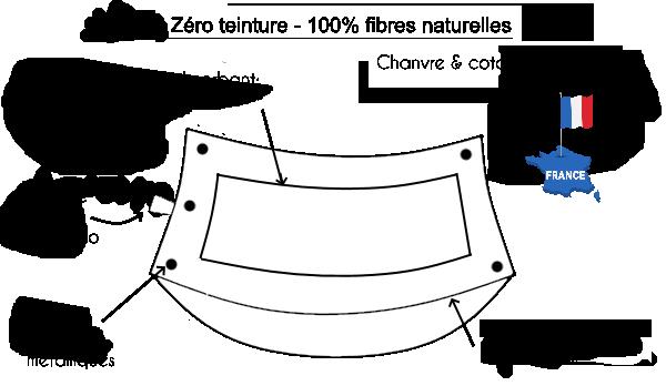 schema-accordeo