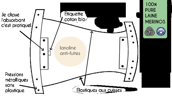 schema-culotte-mout
